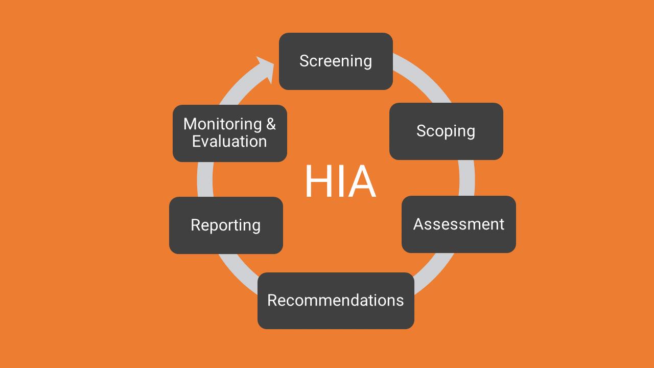 HIA Image.png